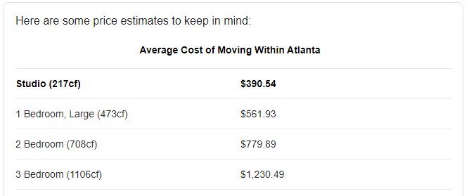 Atlanta Moving Company Prices